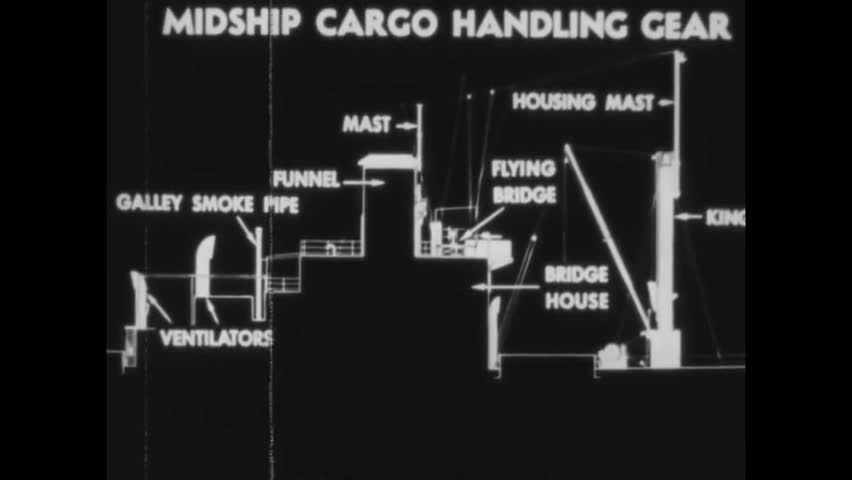 CIRCA 1943 - Diagrams identify the different parts of cargo handling gear on merchant ships. #1009419203