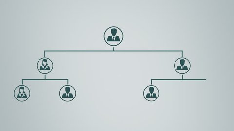 animation of a company organization chart on a whiteboard. icons for businessman and businesswoman