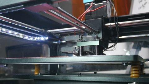 movement mechanisms of modern 3d printer