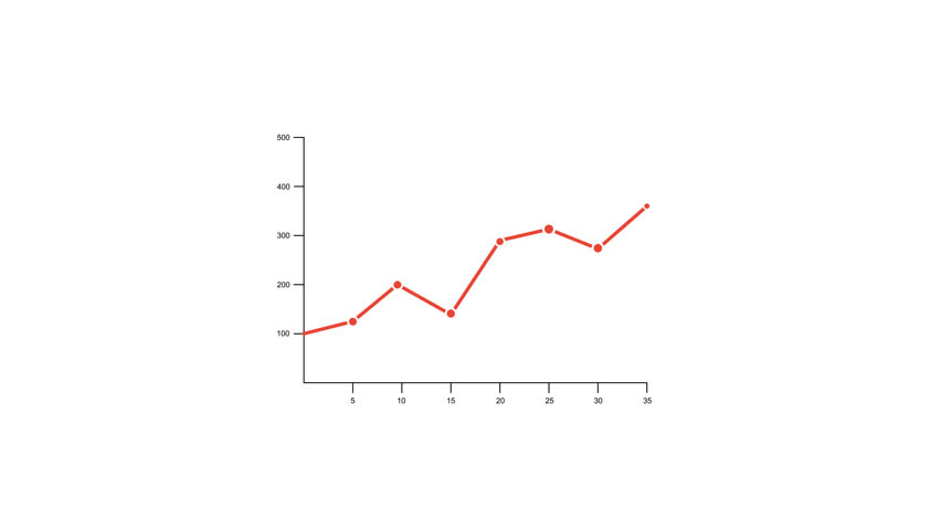 Line Graph - abstract chart which displays information as series points of data