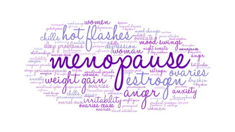 Menopause word cloud on a white background.