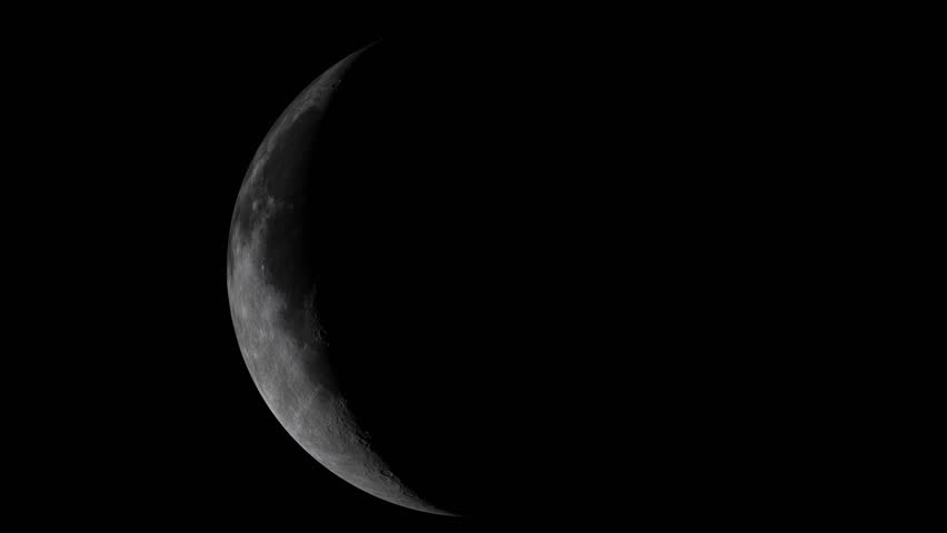 rotation of the moon - 852×480