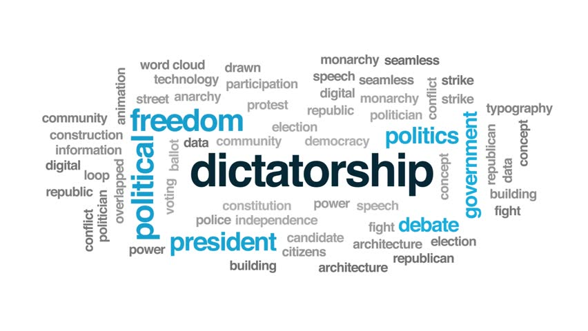 Dictatorship animated word cloud. Kinetic typography. | Shutterstock HD Video #1026105953