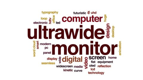 Ultrawide monitor animated word cloud, text design animation  kinetic  typography