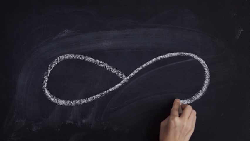 draw - infinity sign on chalkboard