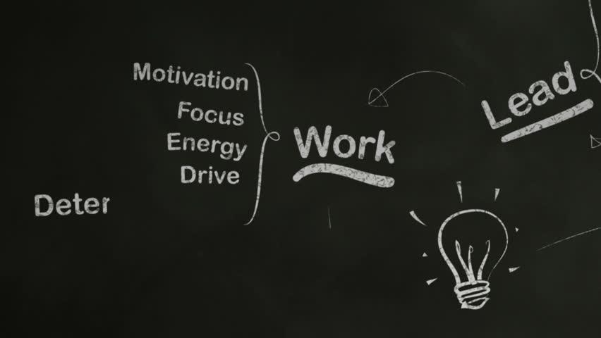Success Brainstorming Mind Map on Blackboard | Shutterstock HD Video #1654261