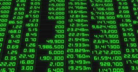 Stock market chart,Stock market data on LED display