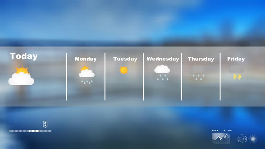 Weather symbols in forecast  | Shutterstock HD Video #19341673