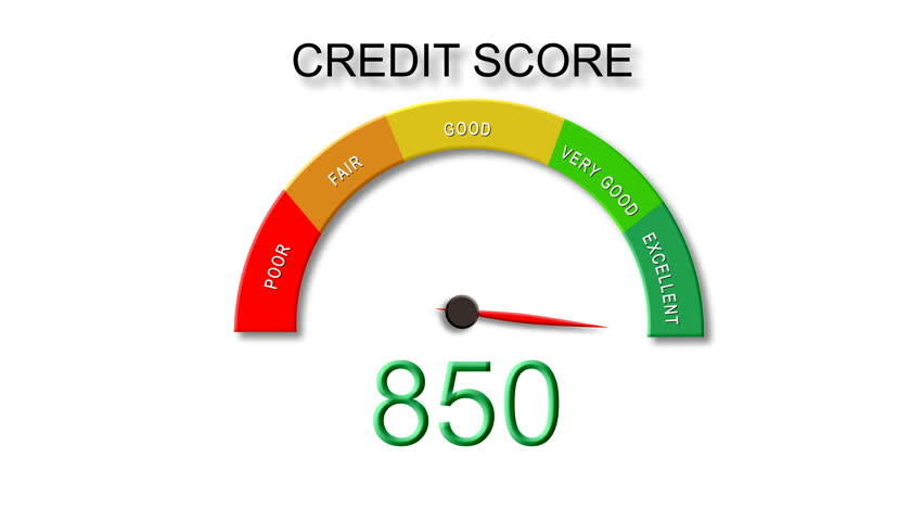 Decreasing Credit Score (with dial) Moving Background
