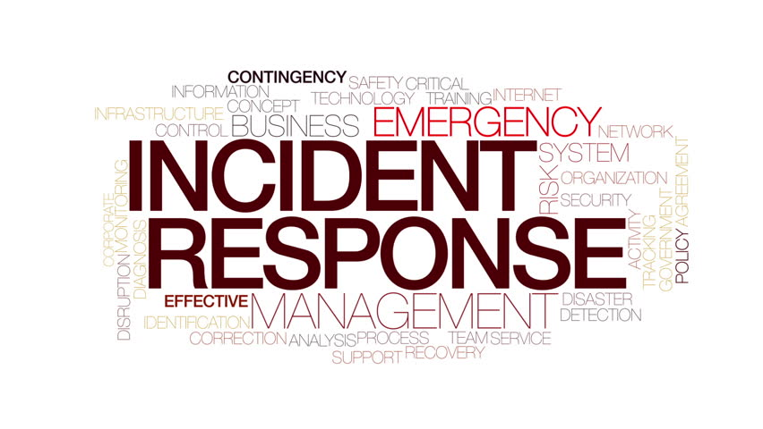 Incident response animated word cloud. Kinetic typography.