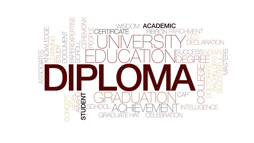 diploma animated word cloud kinetic typography stock footage  diploma animated word cloud kinetic typography 4k stock video clip