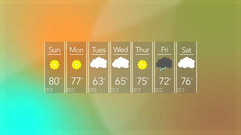 Generic Normal News Weather Weekly Forecast Interface