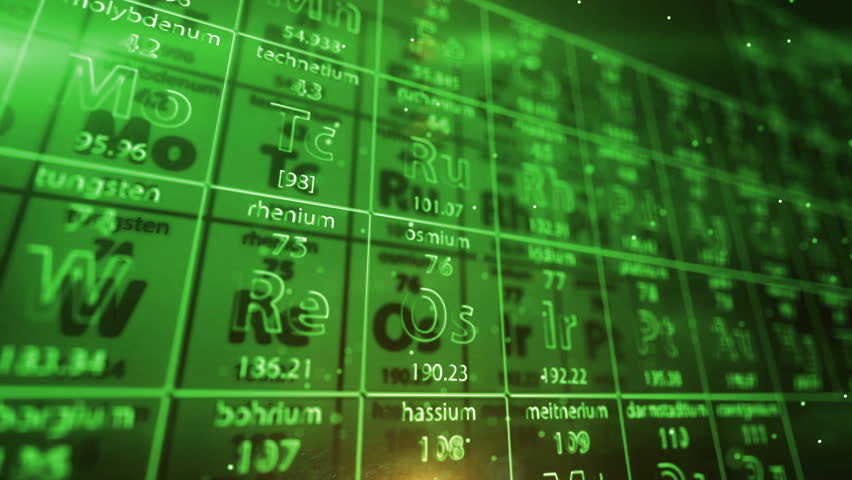 Periodic table of elements green background chemical formulas periodic table of elements green background chemical formulas depth to field stock footage video 23505253 shutterstock urtaz Images