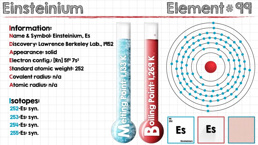 Header of einsteinium
