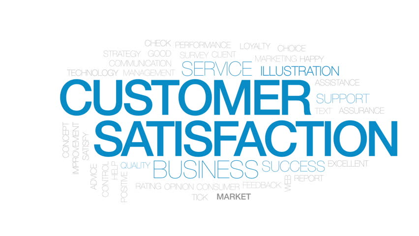 Customer satisfaction animated word cloud, text design animation. Kinetic typography.