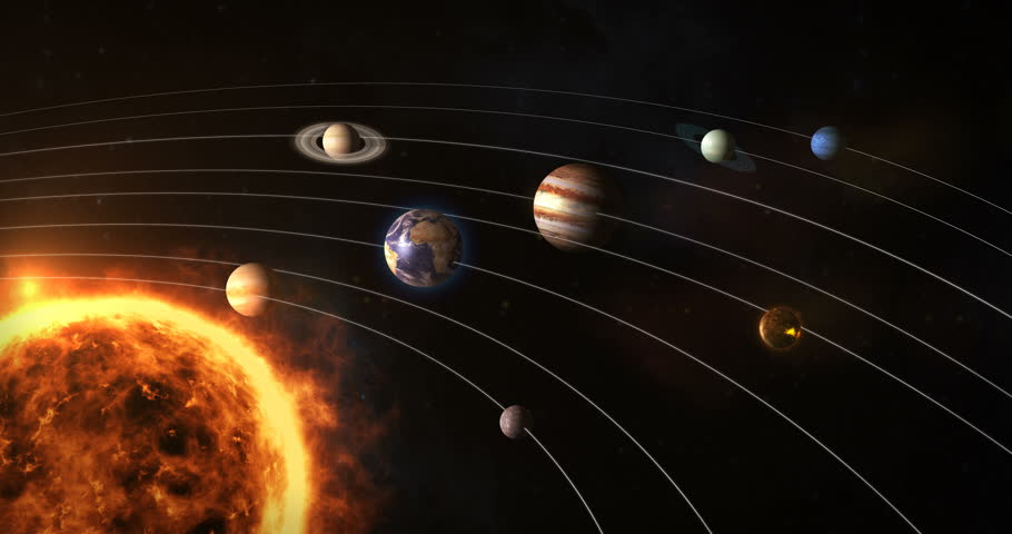 Solar System With Sun And Planets In A Row Stock Footage