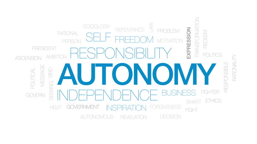 Autonomy animated word cloud, text design animation. Kinetic typography.