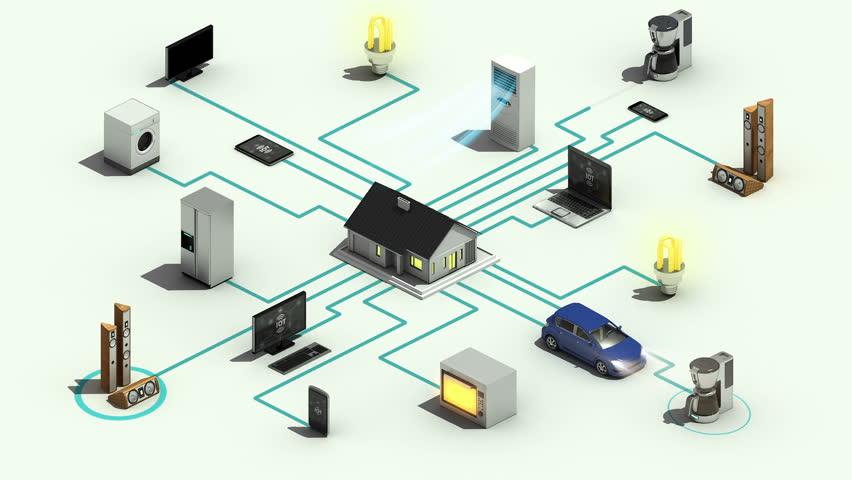 Smart home appliances technology concept 3 dimensional animation. #28166743