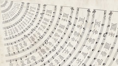 Hypnotic rays symmetrical animation, created with an old Hymn print: Come Thou Fount (public domain Christian sheet music).
