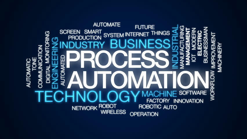 Process automation animated word cloud, text design animation.