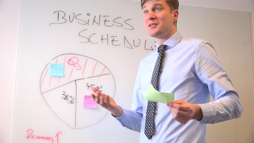 Sticker notes on flip chart white drawing board business meeting business man 4K | Shutterstock HD Video #32836489