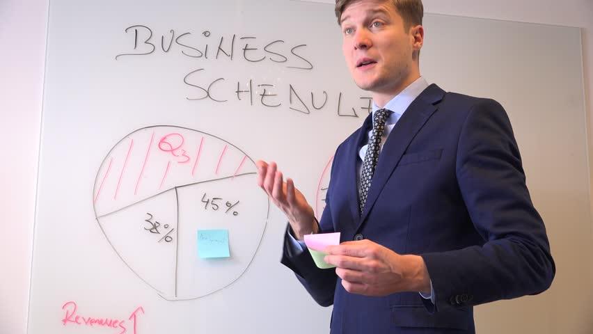 White board flip chart meeting presentation business sticker notes formal man 4K | Shutterstock HD Video #32836786