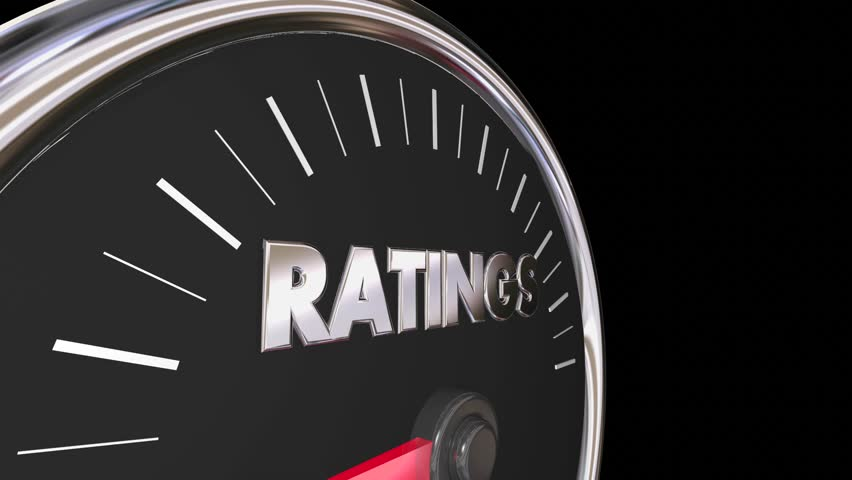 Ratings Audience Metrics Reviews Viewers Speedometer 3d Animation | Shutterstock HD Video #33000466