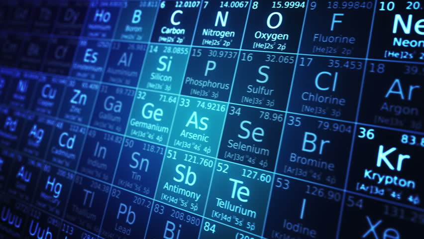 Periodic Table Of Elements Animation Loopable Two Colors