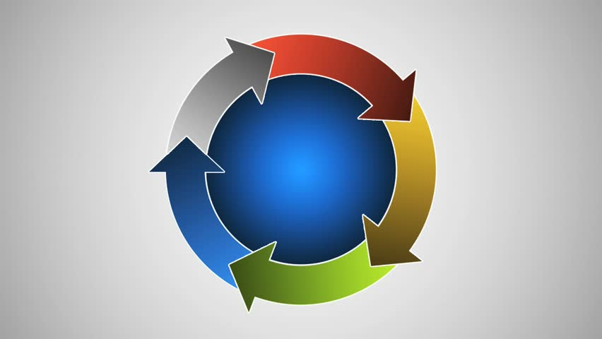 four arrow circle flow chart.powerpoint presentation template, Modern powerpoint