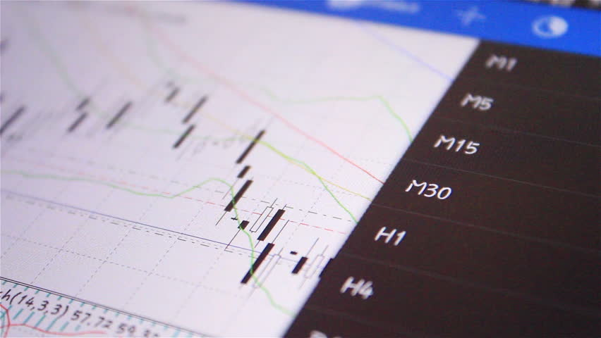 Display, Graph candlesticks, FOREX | Shutterstock HD Video #8228083